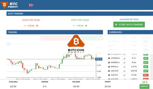 bitcoin profit revision