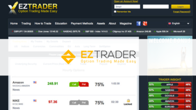 Photo of Revisión EZTrader – ¿Es una Estafa o es seguro? Opiniones