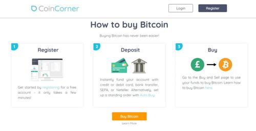 Coincorner pagina web