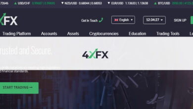 Photo of Revisión 4XFX – ¿Es una estafa o es seguro? Opiniones