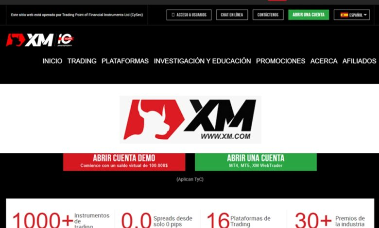 XM Group